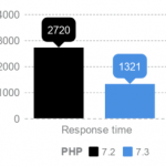 PHP 7.2 vs PHP 7.3